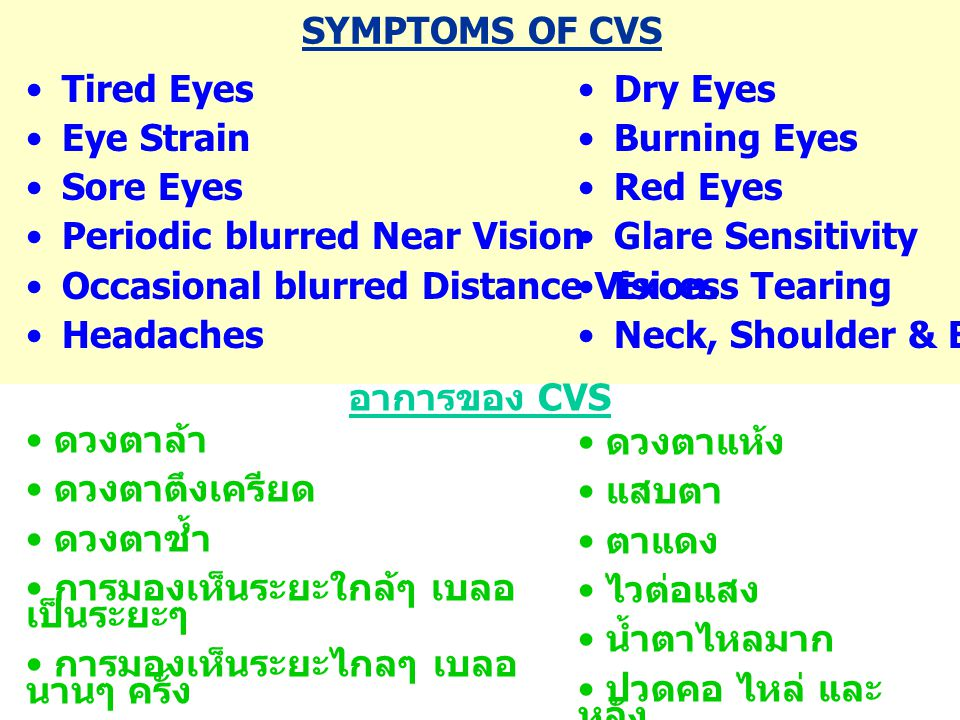 SYMPTOMS OF CVS Tired Eyes. Eye Strain. Sore Eyes. Periodic blurred Near Vision. Occasional blurred Distance Vision.