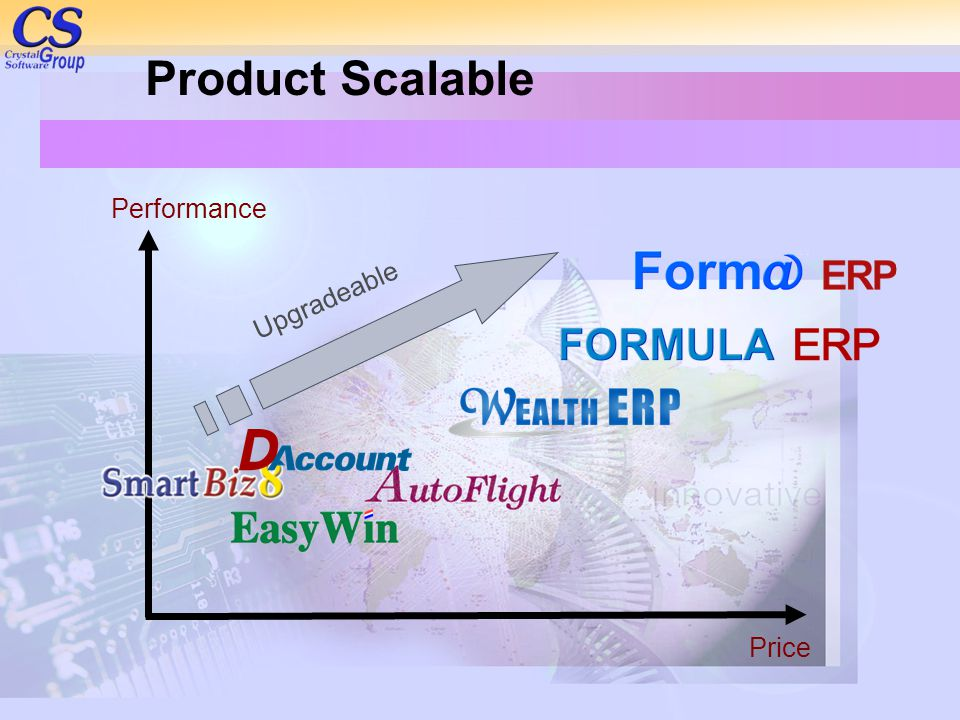 Product Scalable Performance Upgradeable Price