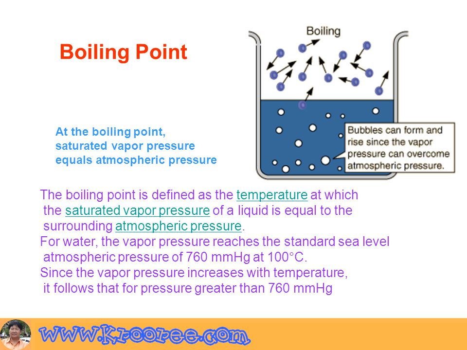 Boiling Point The boiling point is defined as the temperature at which