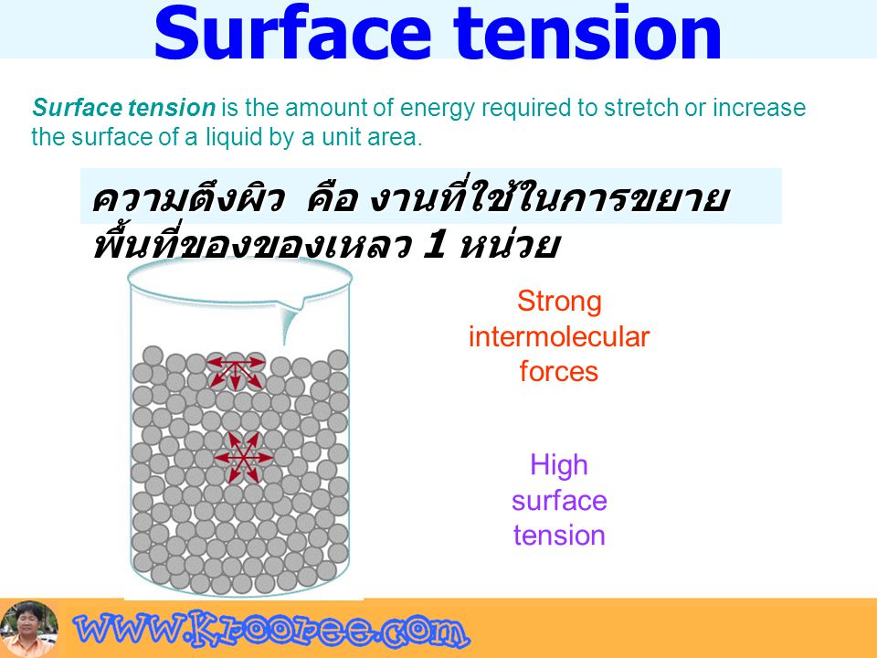 Strong intermolecular forces