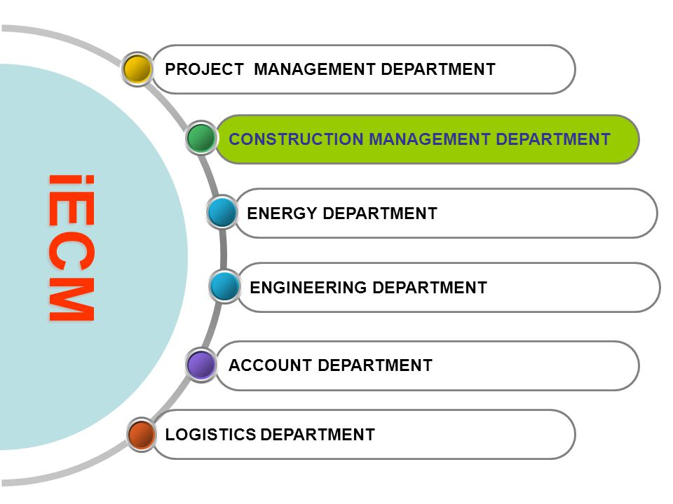 iECM PROJECT MANAGEMENT DEPARTMENT CONSTRUCTION MANAGEMENT DEPARTMENT