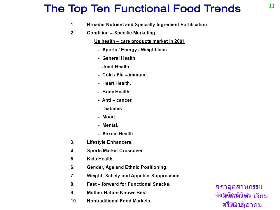 The Top Ten Functional Food Trends