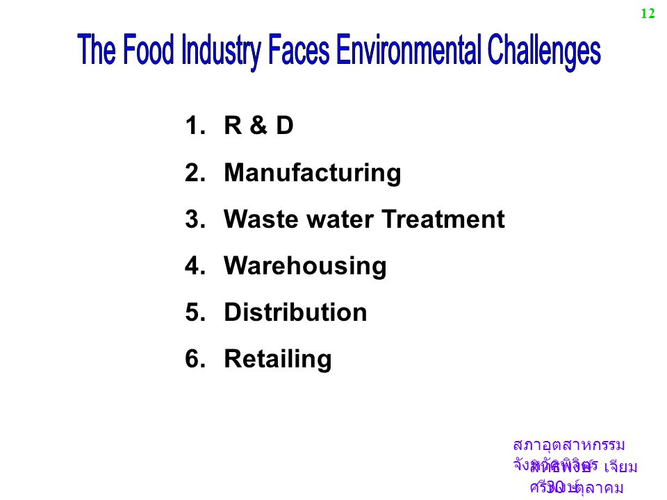 The Food Industry Faces Environmental Challenges