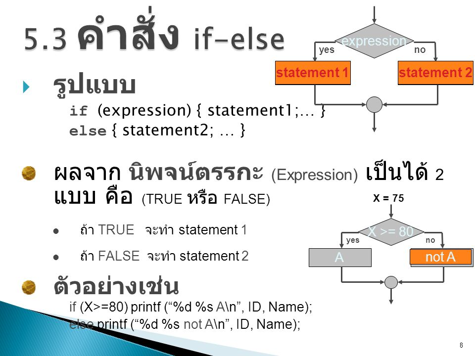 5.3 คำสั่ง if-else expression. no. yes. statement 1. statement 2. statement 1. statement 2. รูปแบบ.
