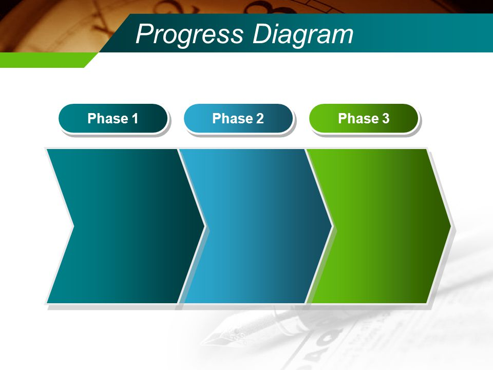 Progress Diagram Phase 1 Phase 2 Phase 3