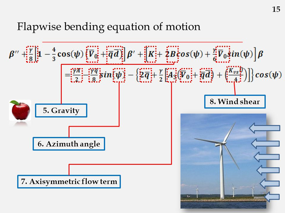 Flapwise bending equation of motion