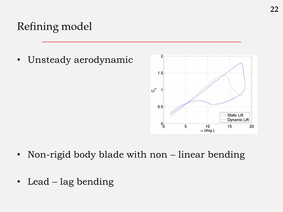 Refining model Unsteady aerodynamic