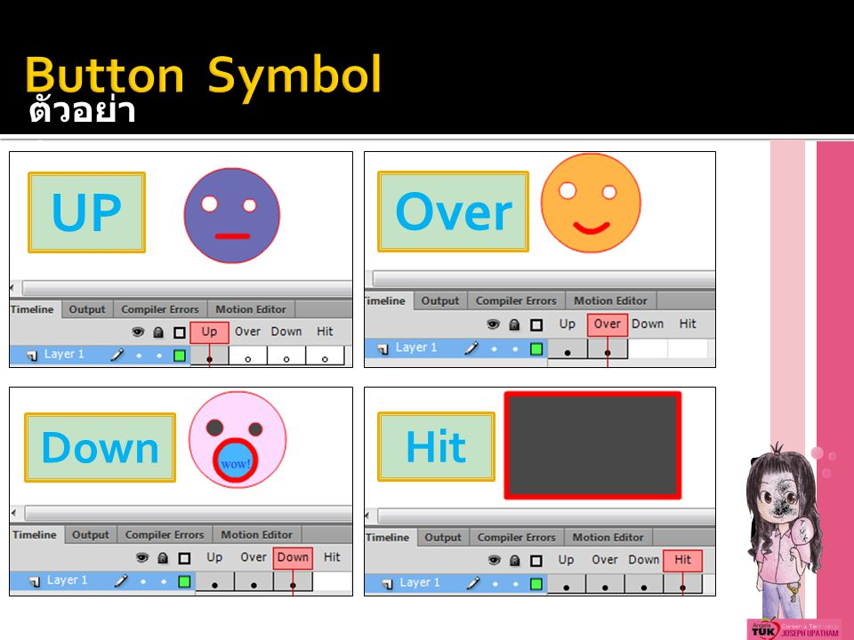 Button Symbol ตัวอย่าง UP Over Down Hit