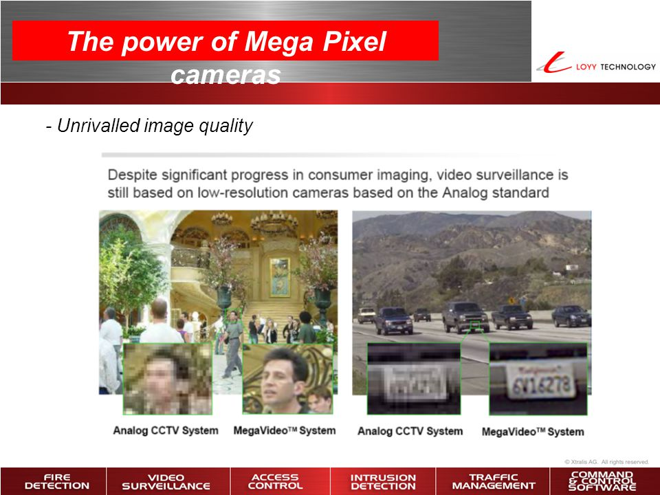 The power of Mega Pixel cameras