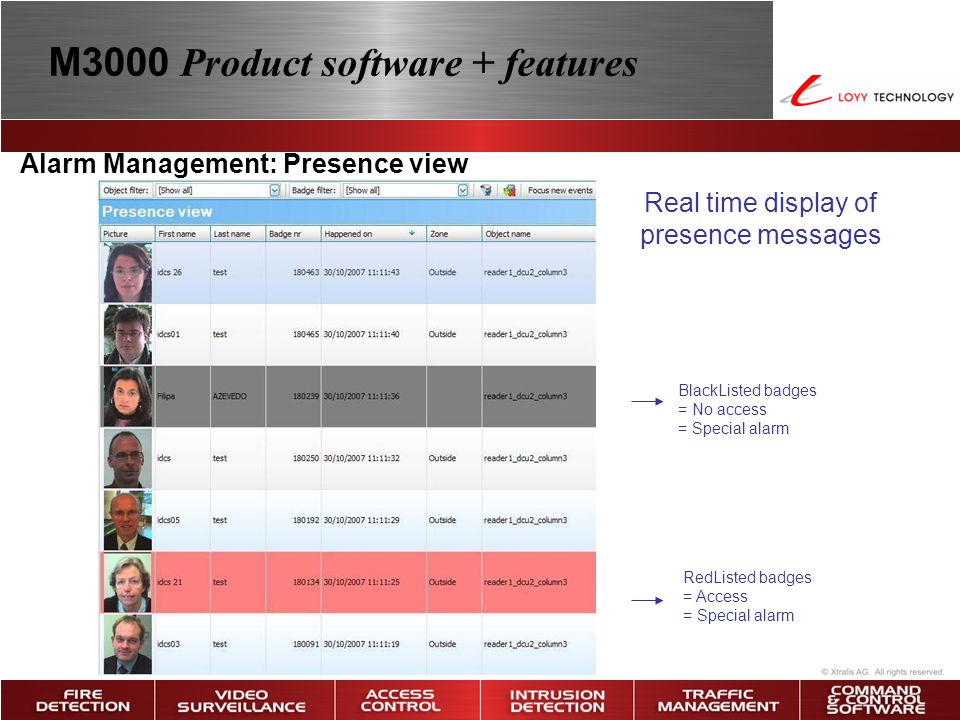 M3000 Product software + features