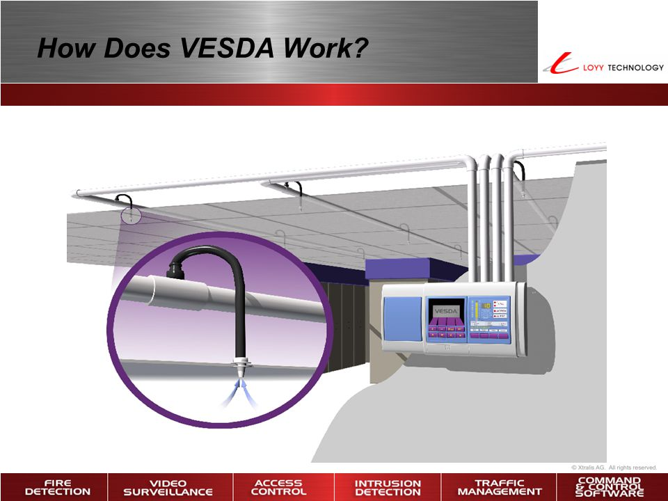 How Does VESDA Work