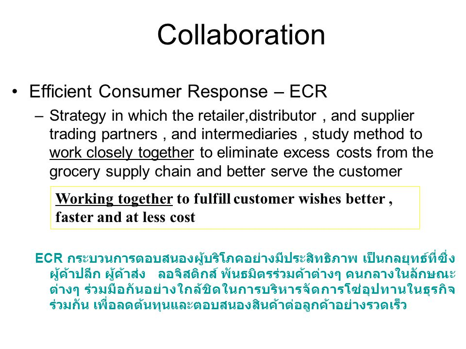 Collaboration Efficient Consumer Response – ECR