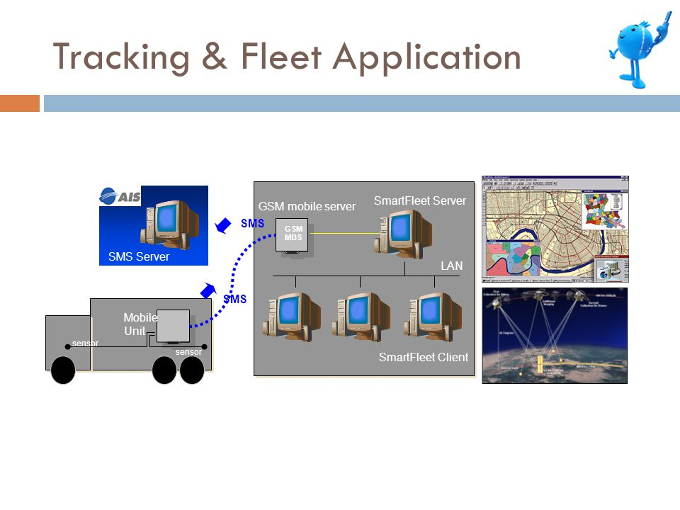 Tracking & Fleet Application
