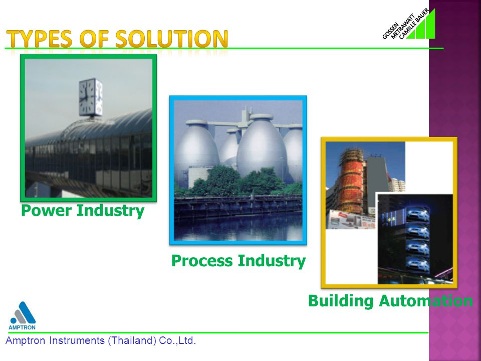 Types of Solution Power Industry Process Industry Building Automation