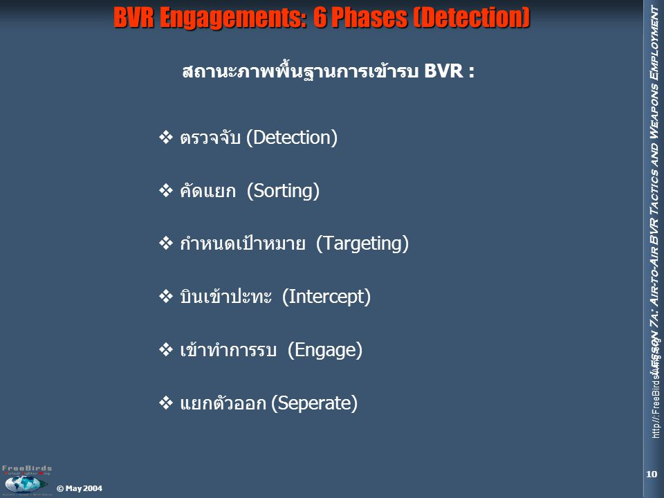 BVR Engagements: 6 Phases (Detection)