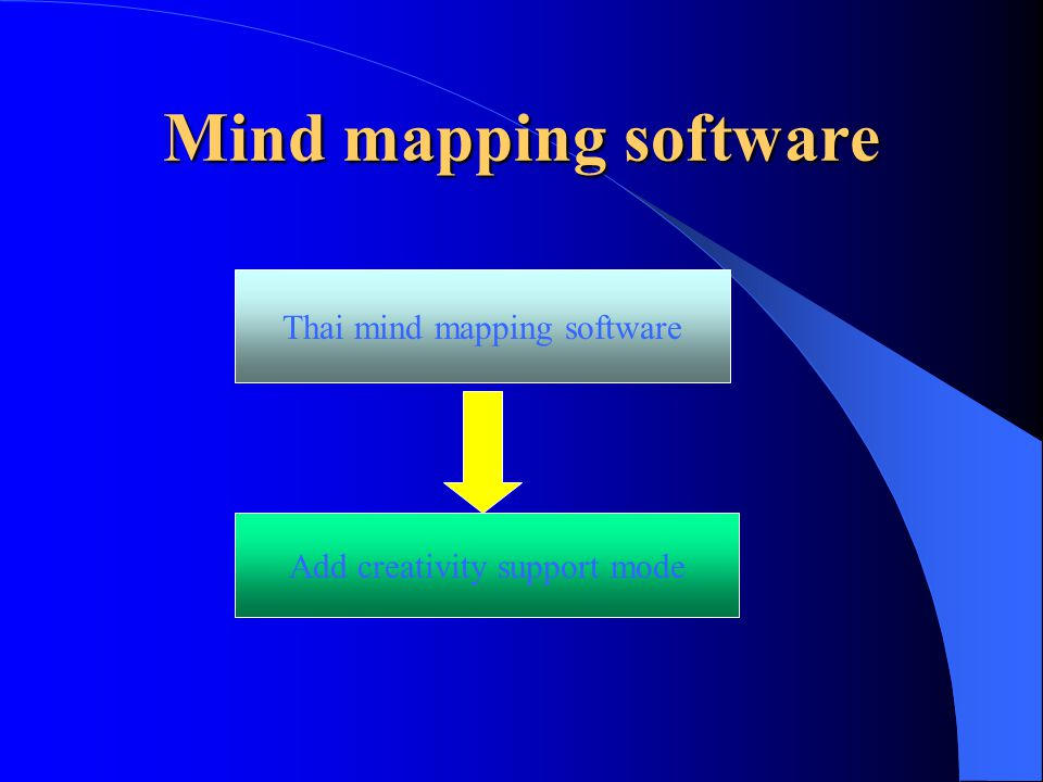 Mind mapping software Thai mind mapping software