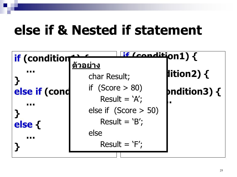 else if & Nested if statement