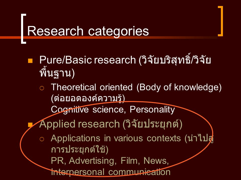 Research categories Pure/Basic research (วิจัยบริสุทธิ์/วิจัยพื้นฐาน)