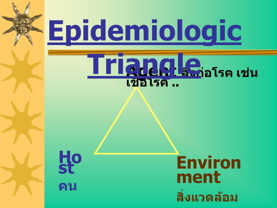 Epidemiologic Triangle