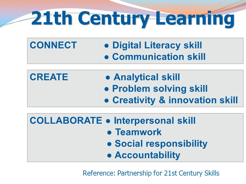 21th Century Learning CONNECT ● Digital Literacy skill