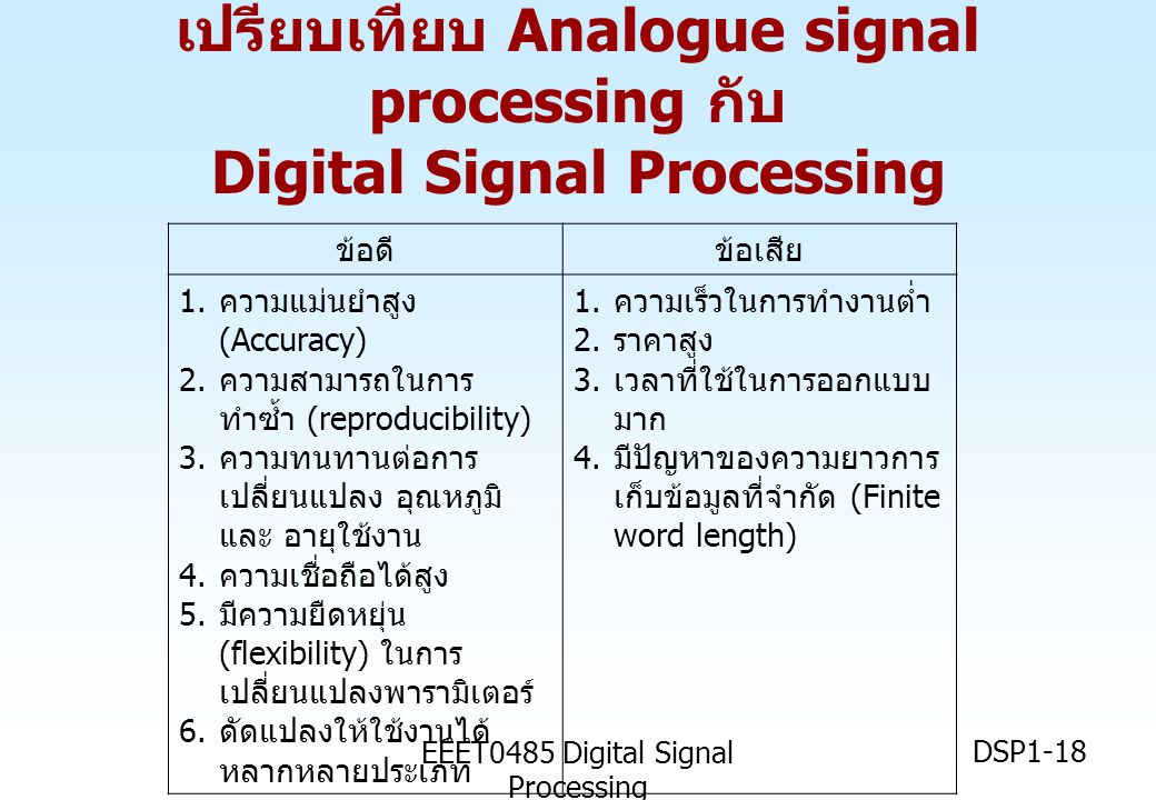 เปรียบเทียบ Analogue signal processing กับ Digital Signal Processing