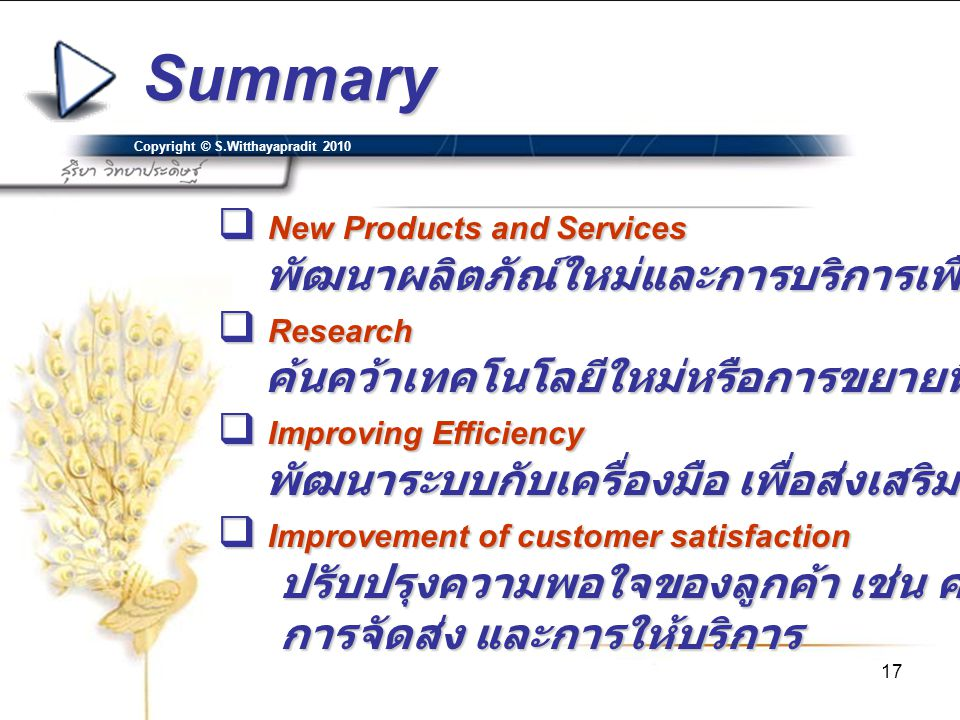 Summary New Products and Services