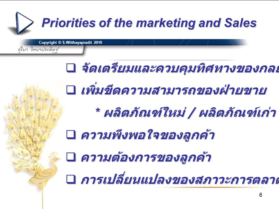 Priorities of the marketing and Sales