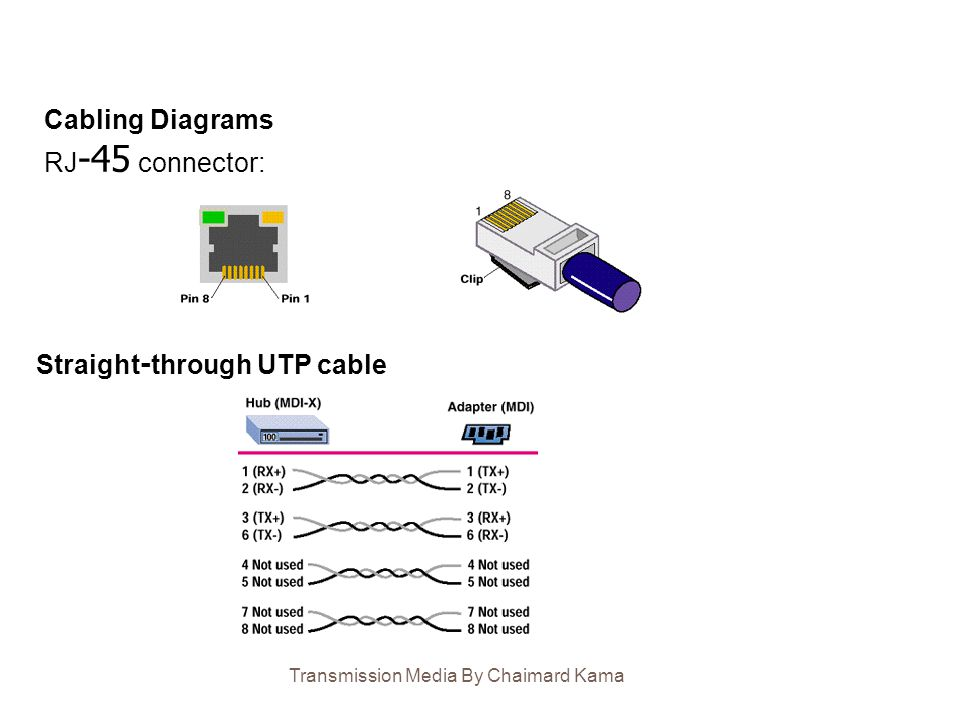 Cabling Diagrams RJ-45 connector: