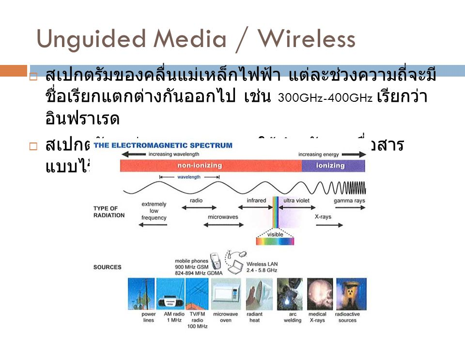 Unguided Media / Wireless