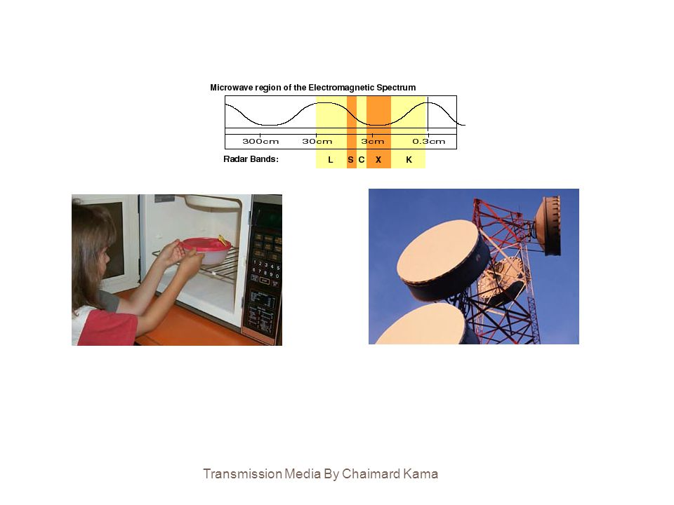 Transmission Media By Chaimard Kama