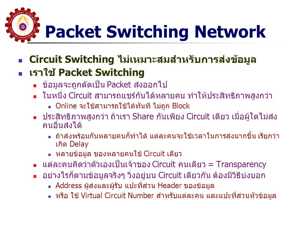 Packet Switching Network