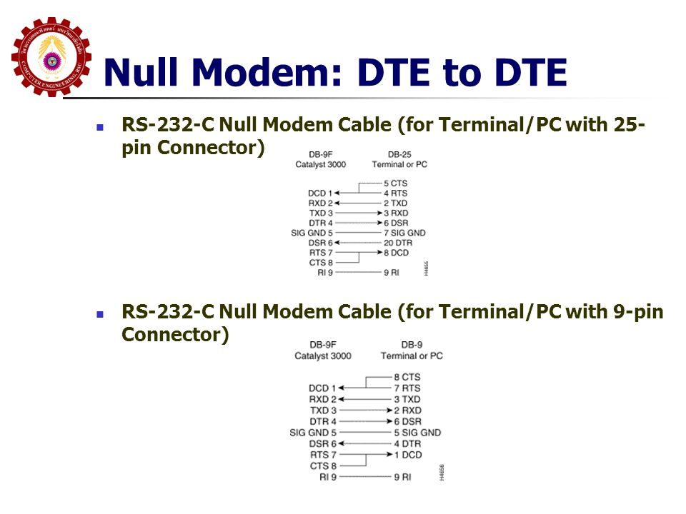 Null Modem: DTE to DTE RS-232-C Null Modem Cable (for Terminal/PC with 25-pin Connector)