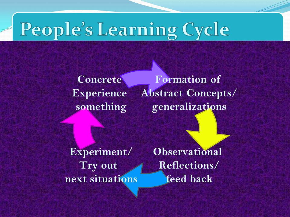 People's Learning Cycle