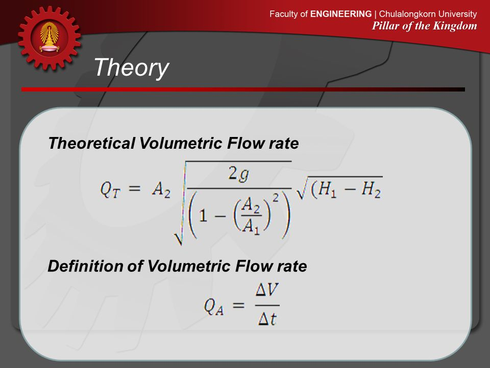 Theory Theoretical Volumetric Flow rate