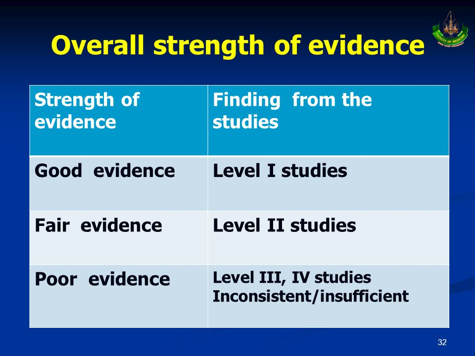 Overall strength of evidence