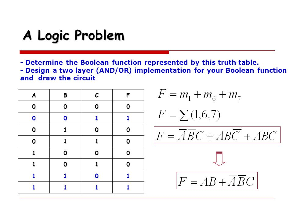 A Logic Problem - Determine the Boolean function represented by this truth table.