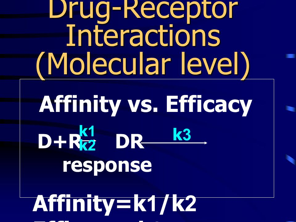 Drug-Receptor Interactions (Molecular level)