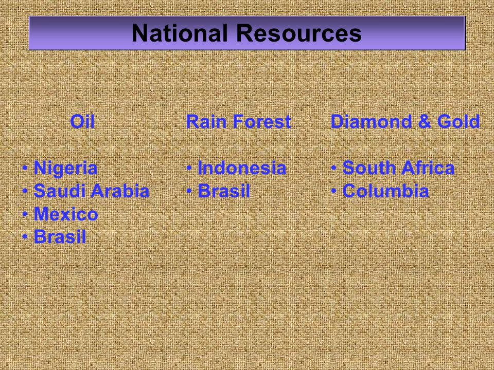 National Resources Oil Nigeria Saudi Arabia Mexico Brasil Rain Forest