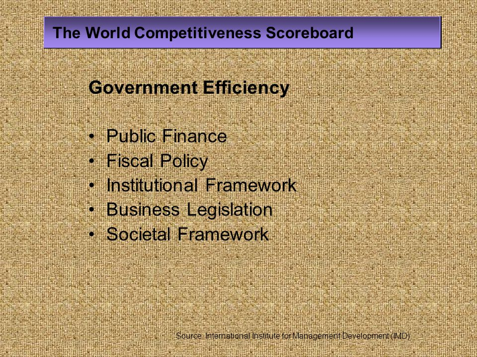 Government Efficiency Public Finance Fiscal Policy