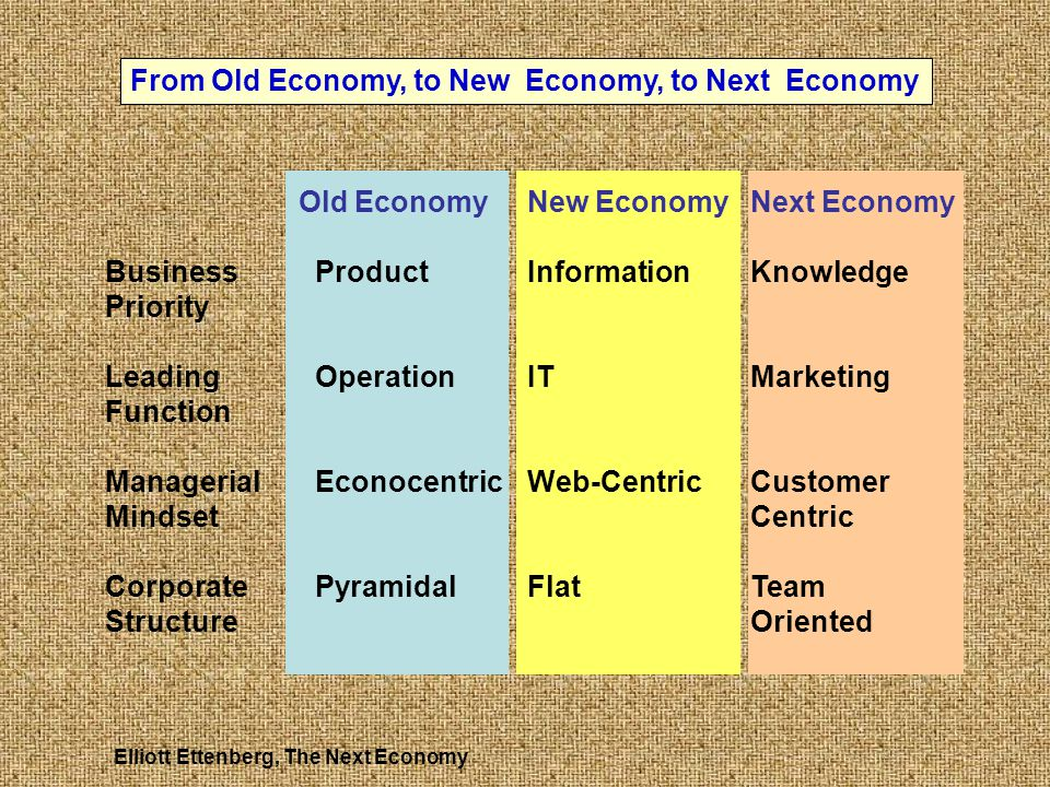 From Old Economy, to New Economy, to Next Economy
