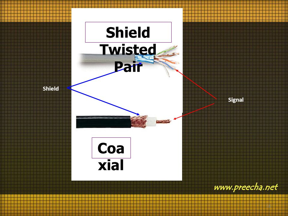 Shield Twisted Pair Coaxial