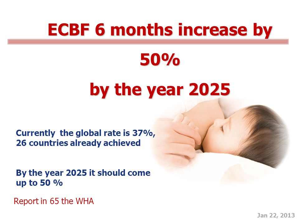 ECBF 6 months increase by