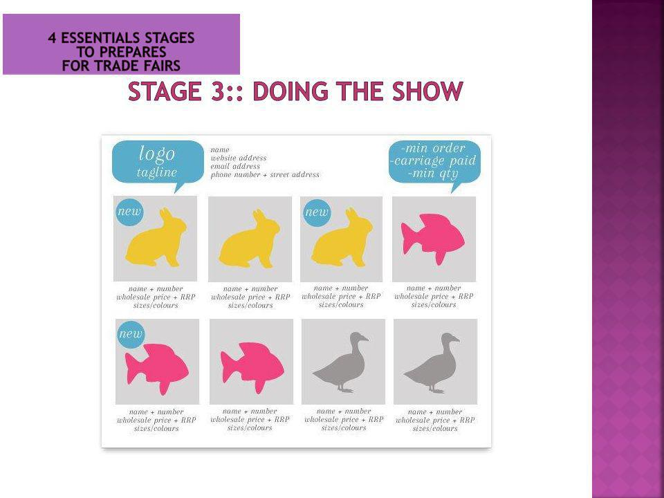 Stage 3:: Doing the Show