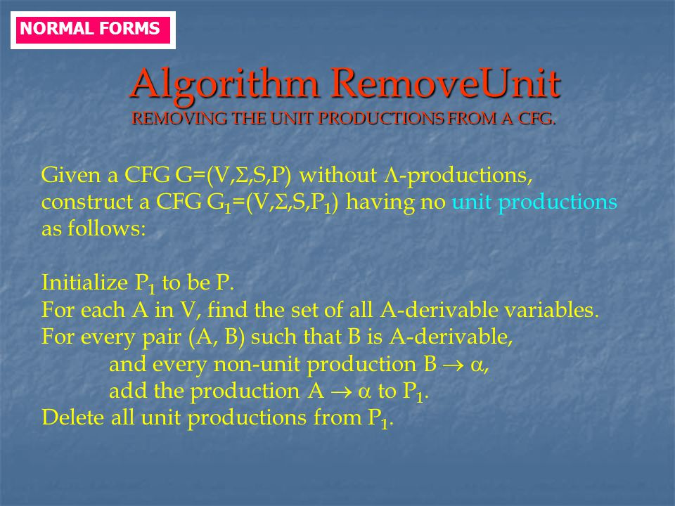 Algorithm RemoveUnit REMOVING THE UNIT PRODUCTIONS FROM A CFG.