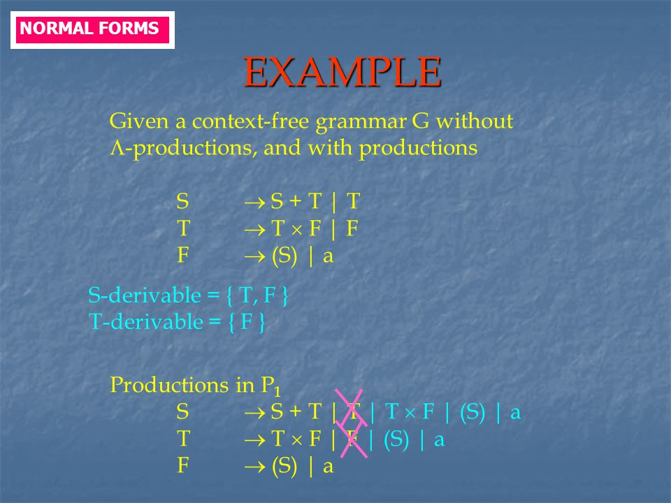 EXAMPLE Given a context-free grammar G without