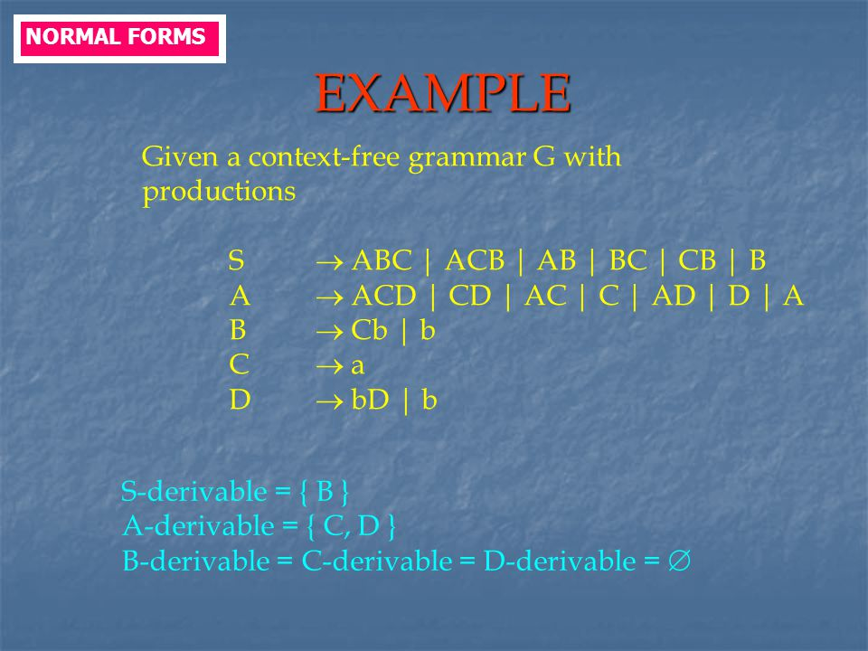 EXAMPLE Given a context-free grammar G with productions