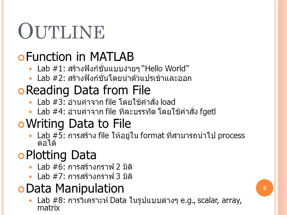 Outline Function in MATLAB Reading Data from File Writing Data to File