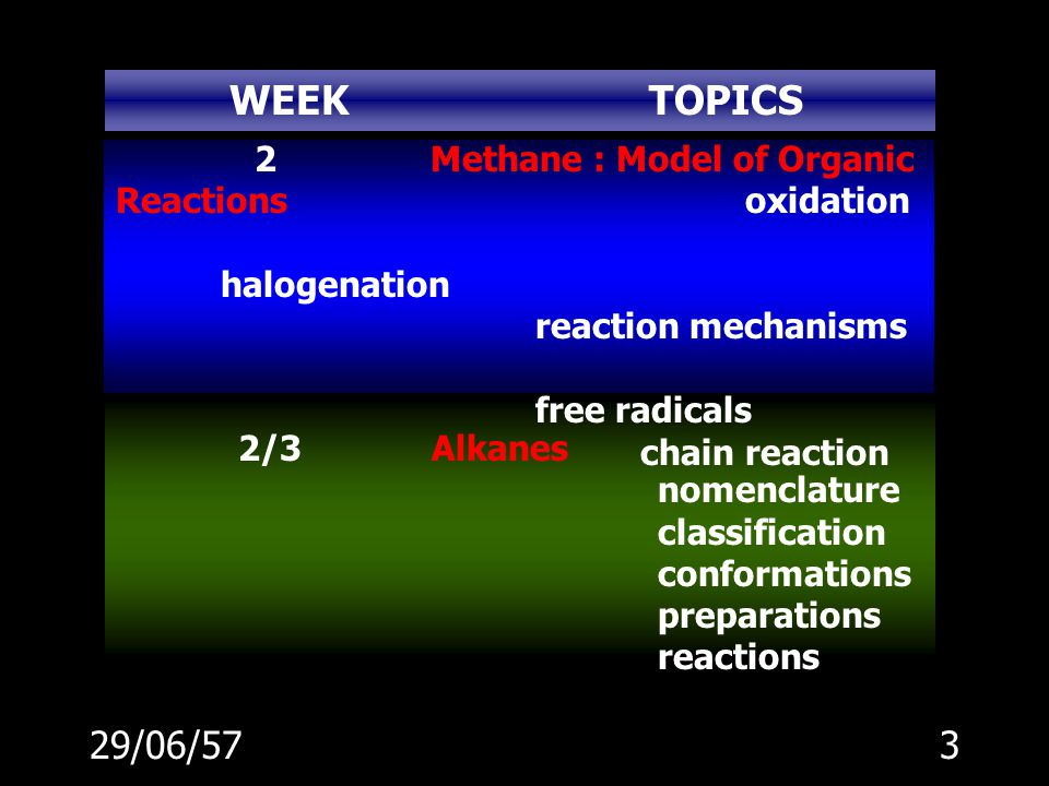 03/04/60 reaction mechanisms free radicals chain reaction