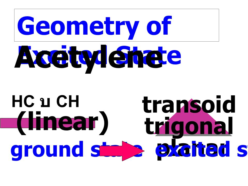 Acetylene Geometry of Excited State (linear) transoid trigonal planar