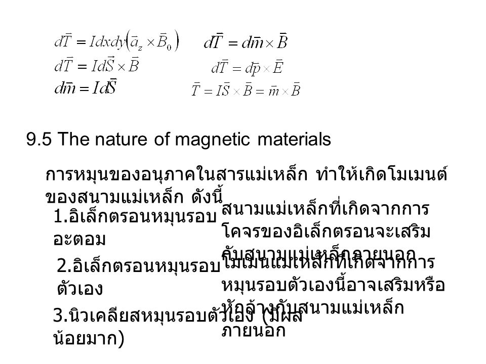 9.5 The nature of magnetic materials